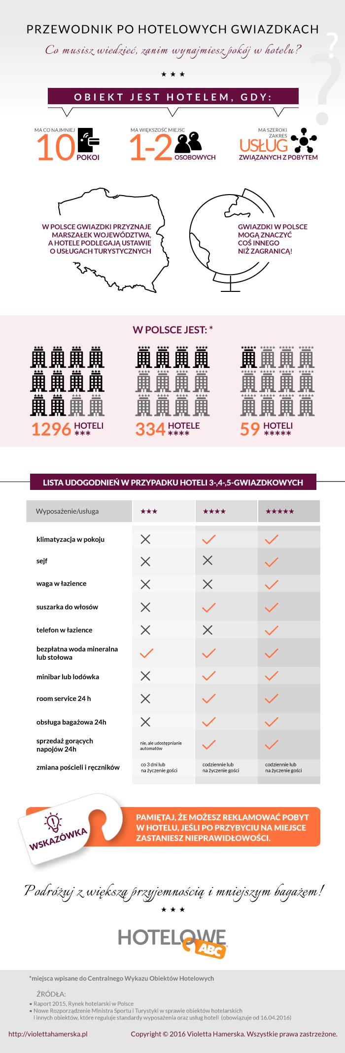infografika_gwiazdki_ostateczna wersja
