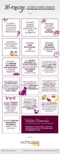 Jak wybrać hotel na wakacje infografika